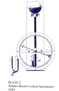 Hooke Wheel 1665_0725 (2)